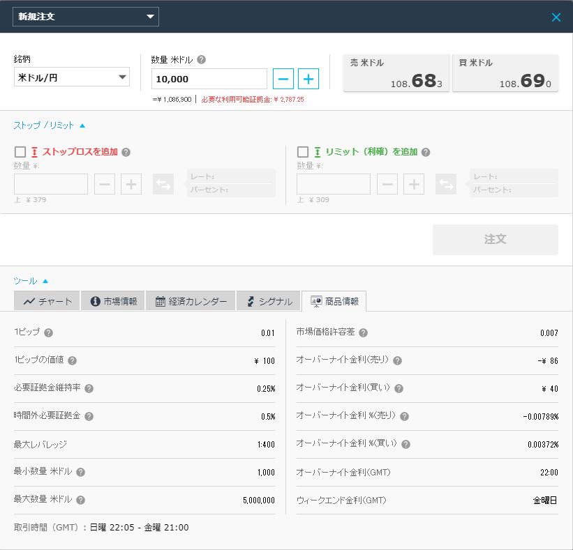 iforexの必要証拠金確認画面