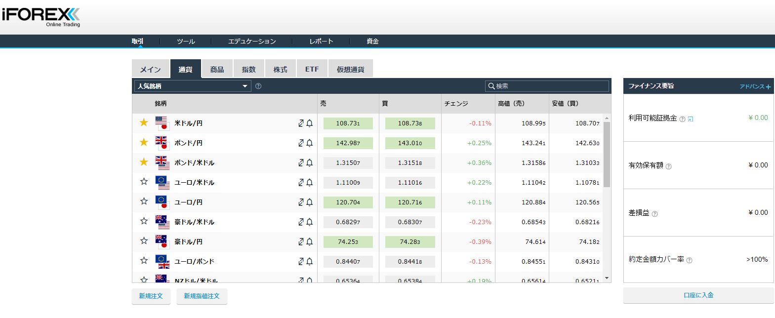 iForex 通貨一覧