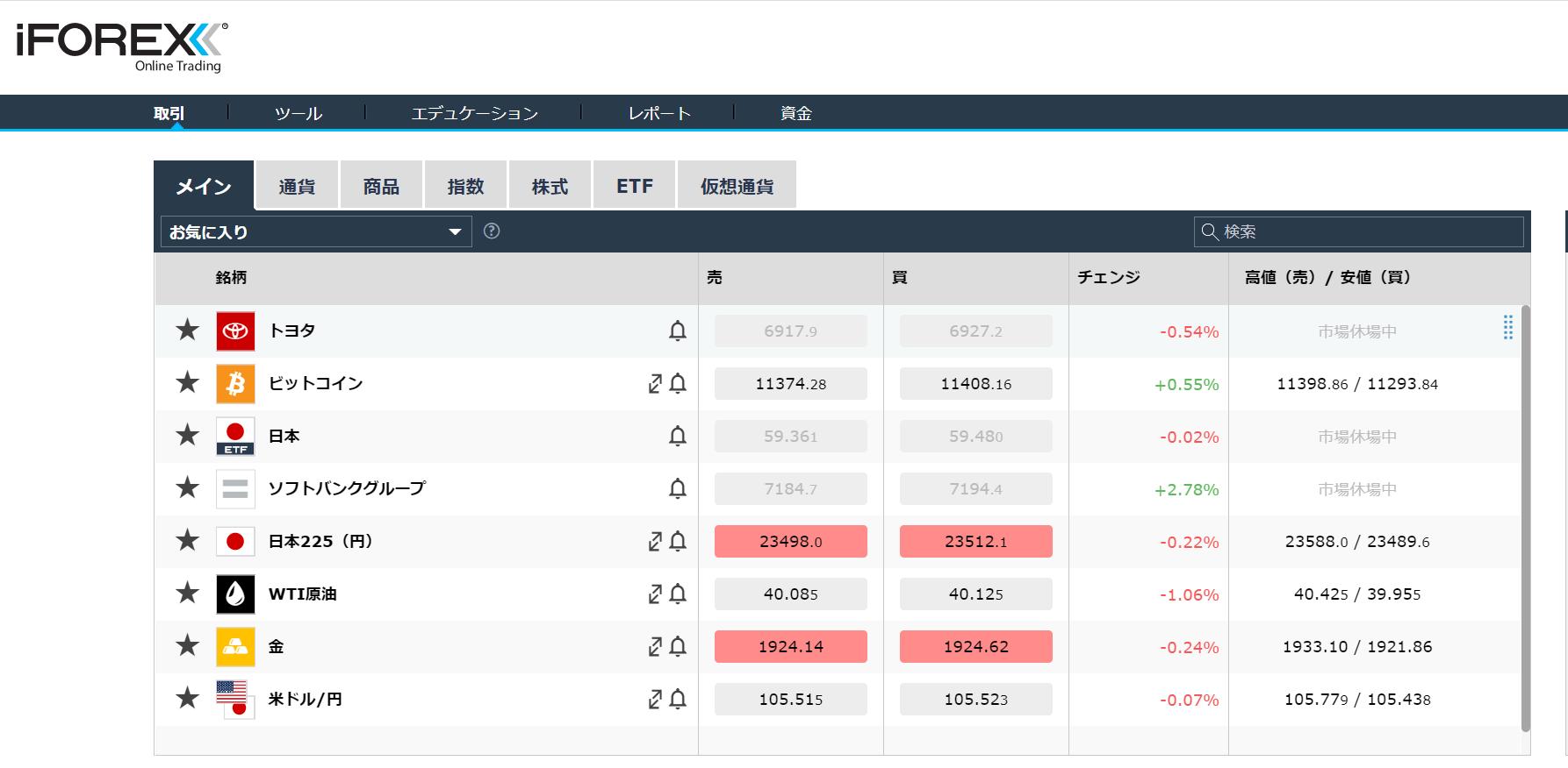 iForexの取引プラットフォーム