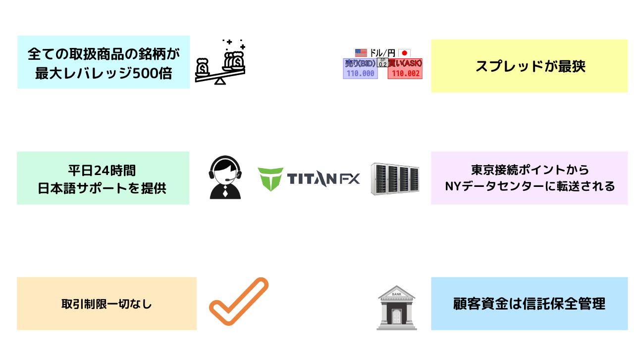 Titan FXの魅力